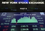 US Federal Reserve leaves interest rates unchanged