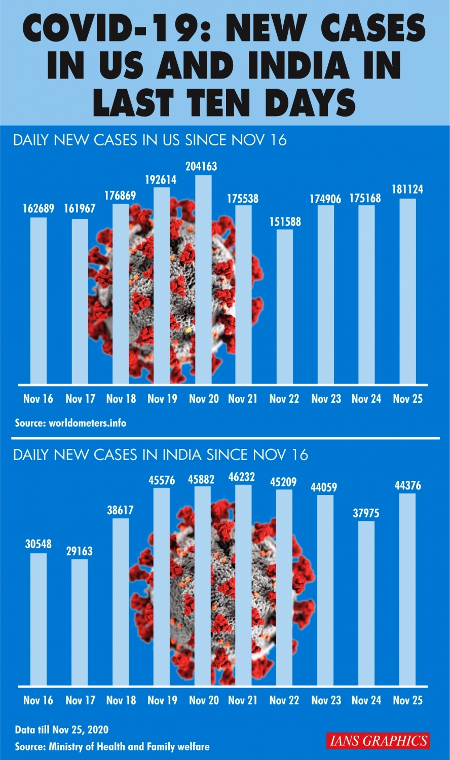 The 2019 Ranking Digital Rights (RDR) Index. (IANS Infographics)
